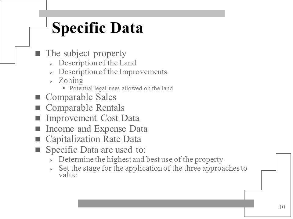 Specific Data The subject property Comparable Sales Comparable Rentals