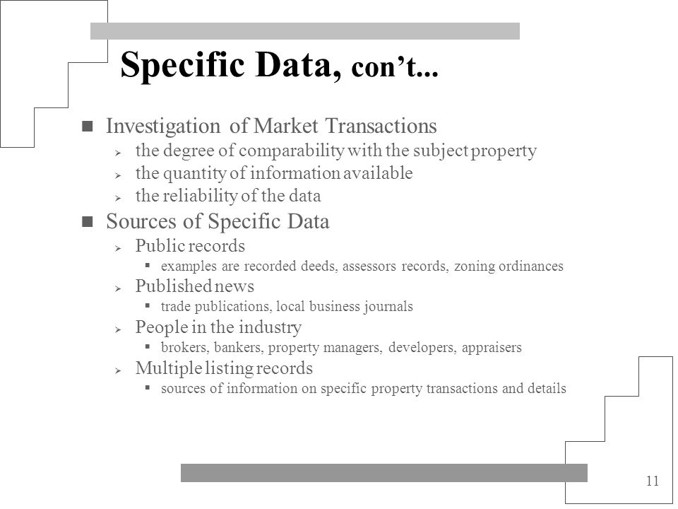 Specific Data, con't... Investigation of Market Transactions