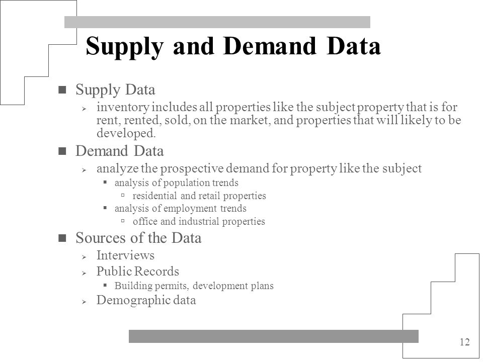 Supply and Demand Data Supply Data Demand Data Sources of the Data