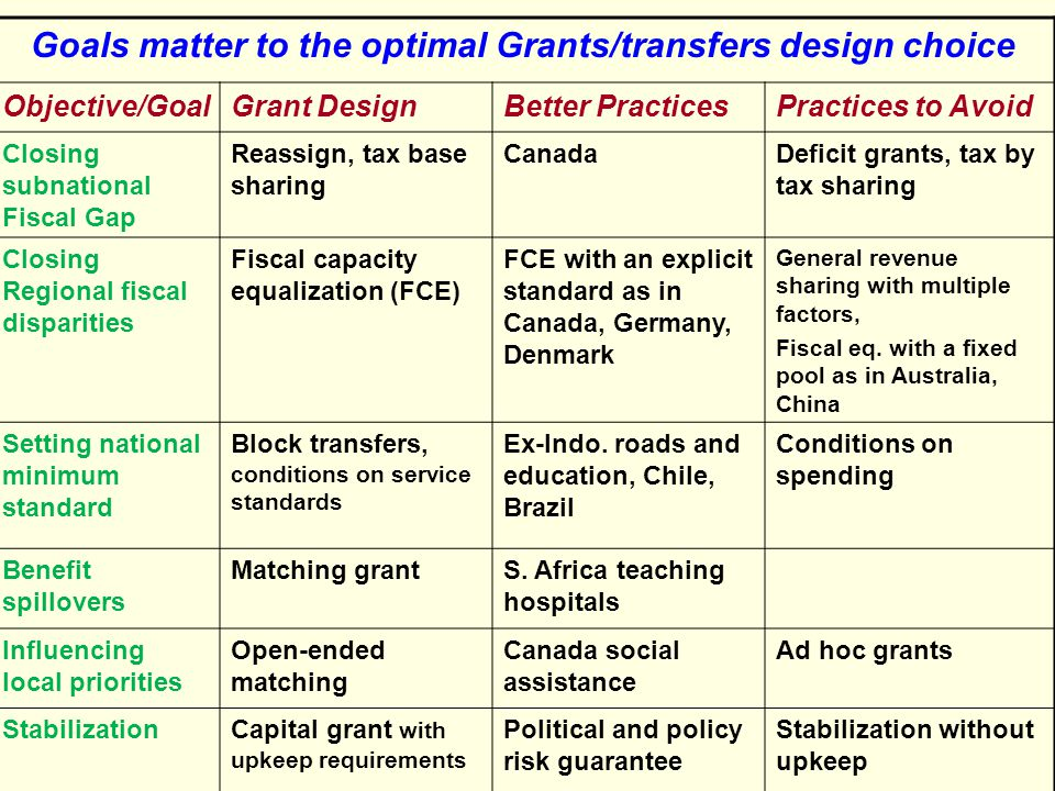 Goals matter to the optimal Grants/transfers design choice