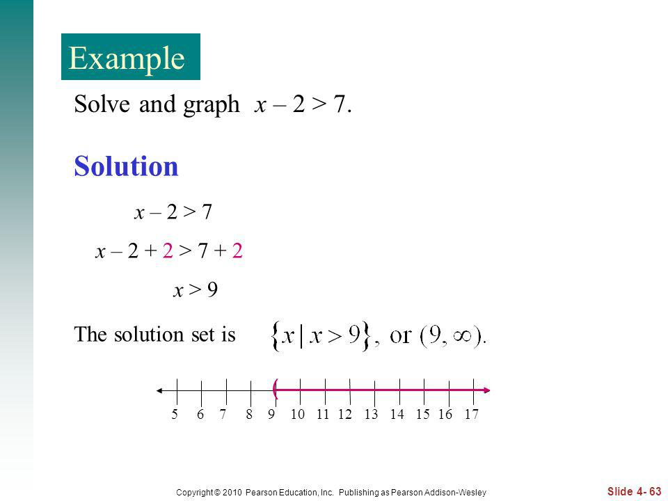 Example Solution Solve and graph x – 2 > 7. x – 2 > 7