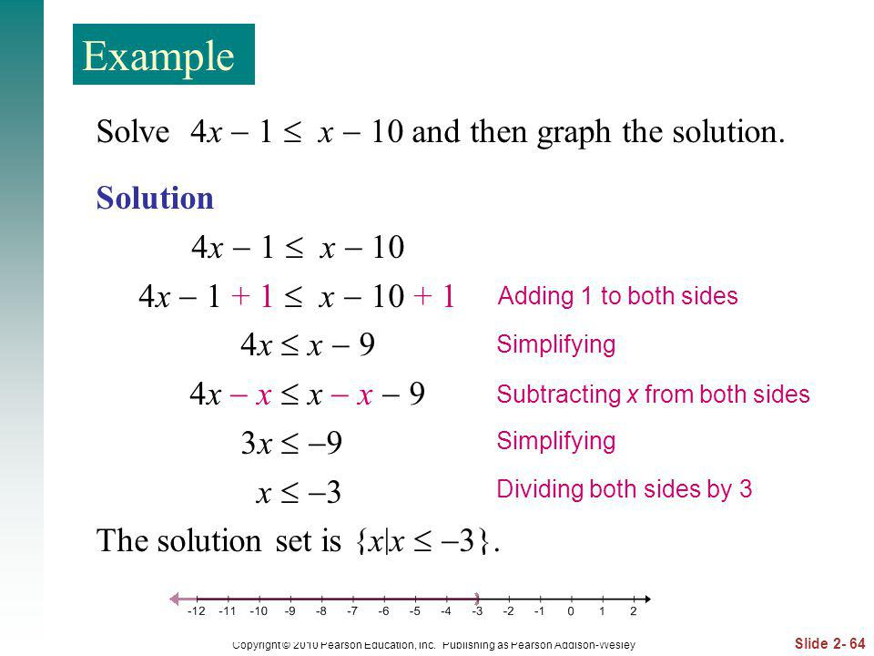 Example Solve 4x  1  x  10 and then graph the solution. Solution