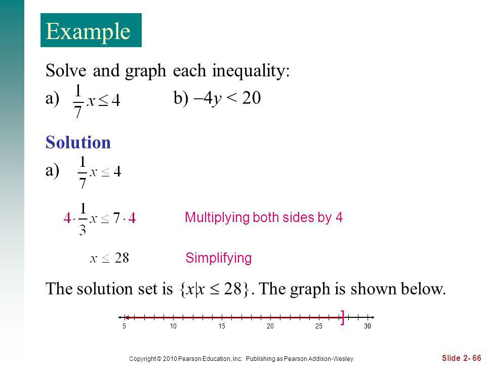 Example Solve and graph each inequality: a) b) 4y < 20 Solution a)