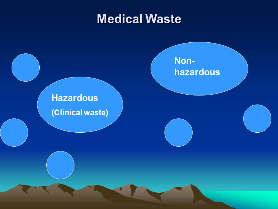 Medical Waste Non-hazardous Hazardous (Clinical waste)