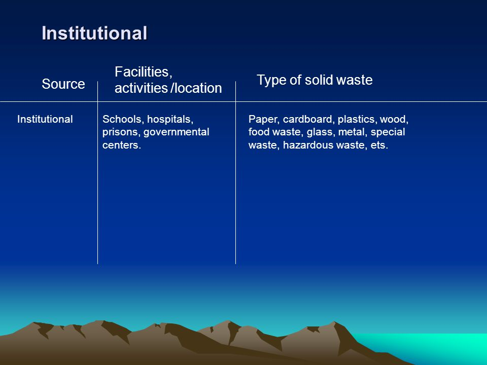Institutional Facilities, activities /location Type of solid waste