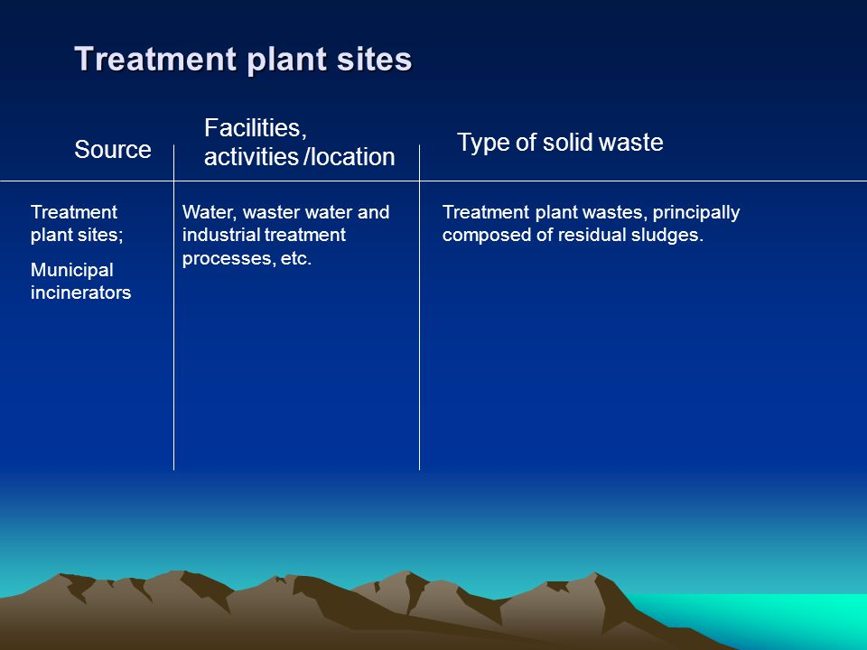Treatment plant sites Facilities, activities /location