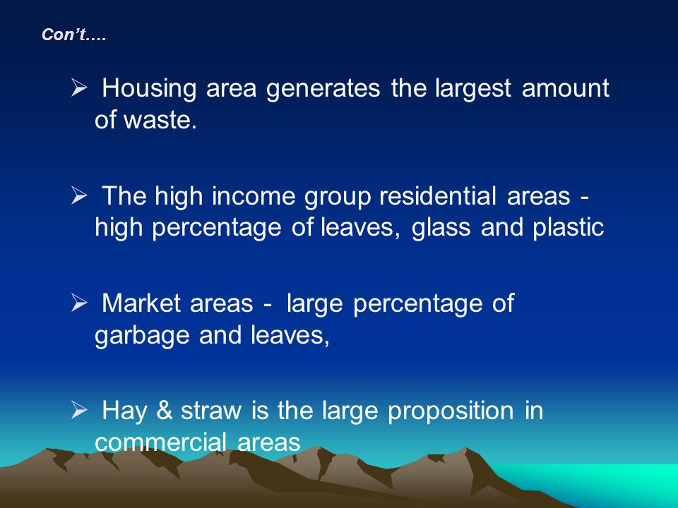 Housing area generates the largest amount of waste.
