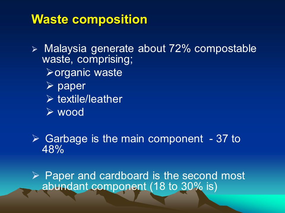 Waste composition organic waste paper textile/leather wood