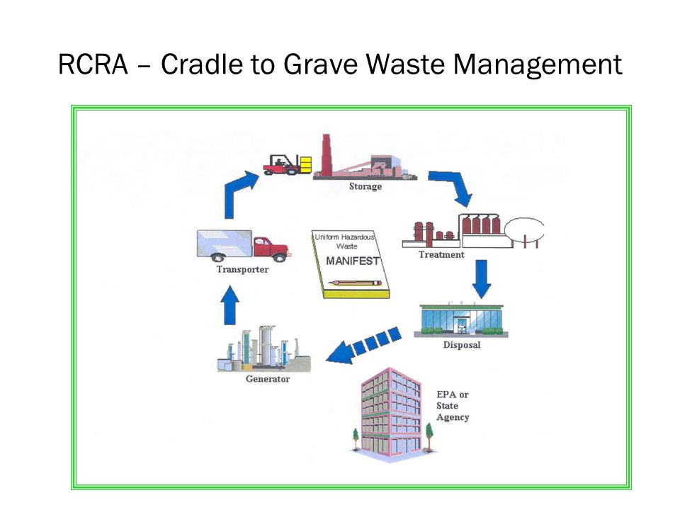 RCRA – Cradle to Grave Waste Management