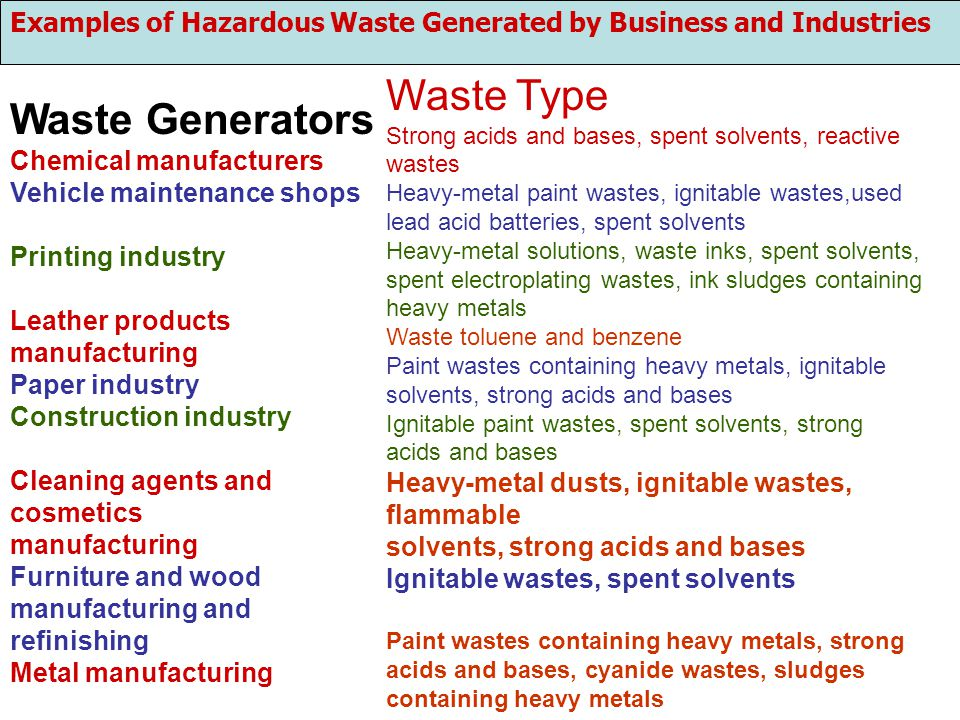Waste Type Waste Generators