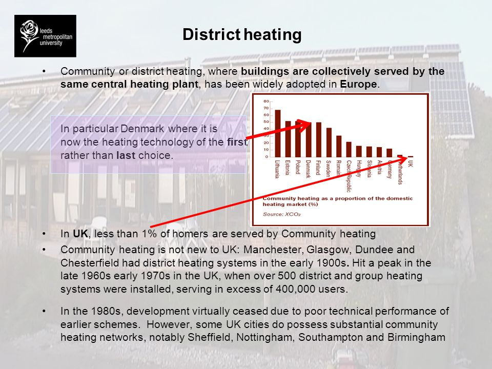 Low Carbon Buildings and Sustainability - ppt download