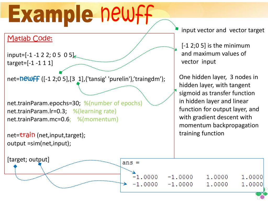 Artificial Neural Network - ppt download