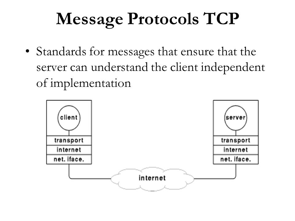Message Protocols TCP Standards for messages that ensure that the server can understand the client independent of implementation.