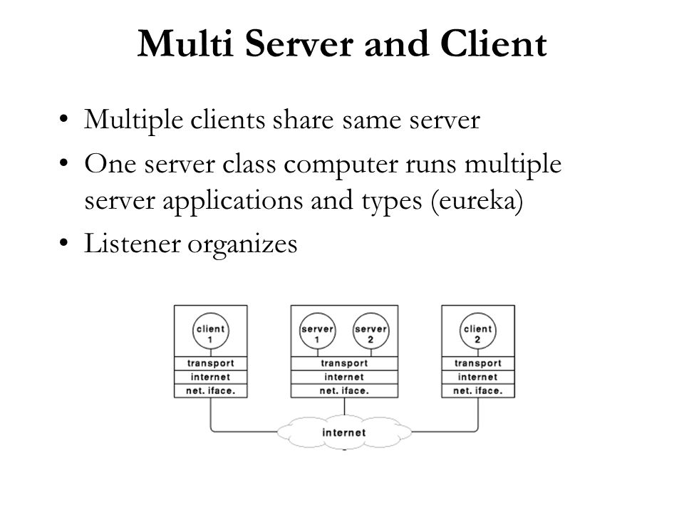 Multi Server and Client