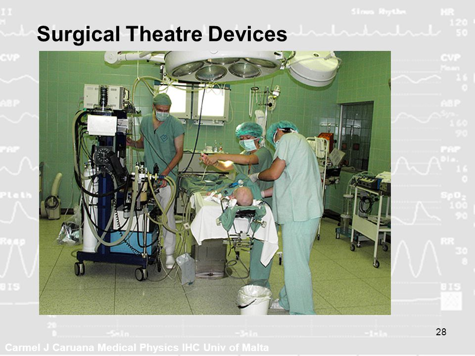 Surgical Theatre Devices