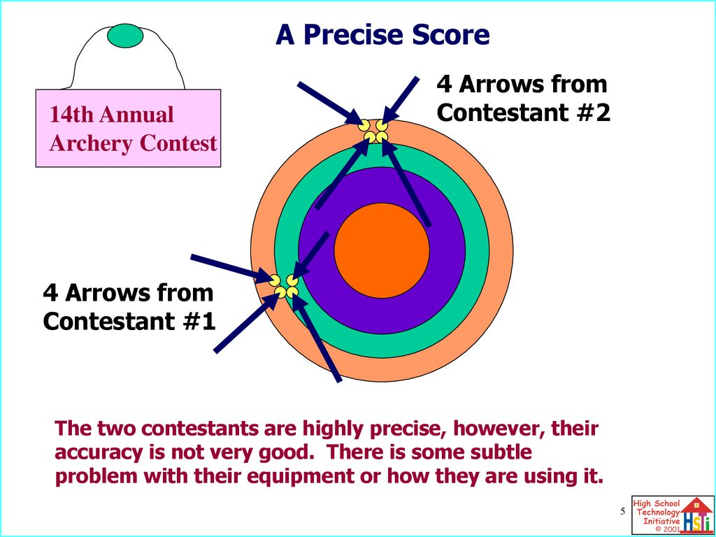 Introduction precision and accuracy - ppt download
