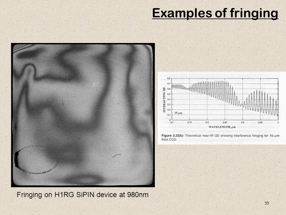 Examples of fringing Fringing on H1RG SiPIN device at 980nm 59