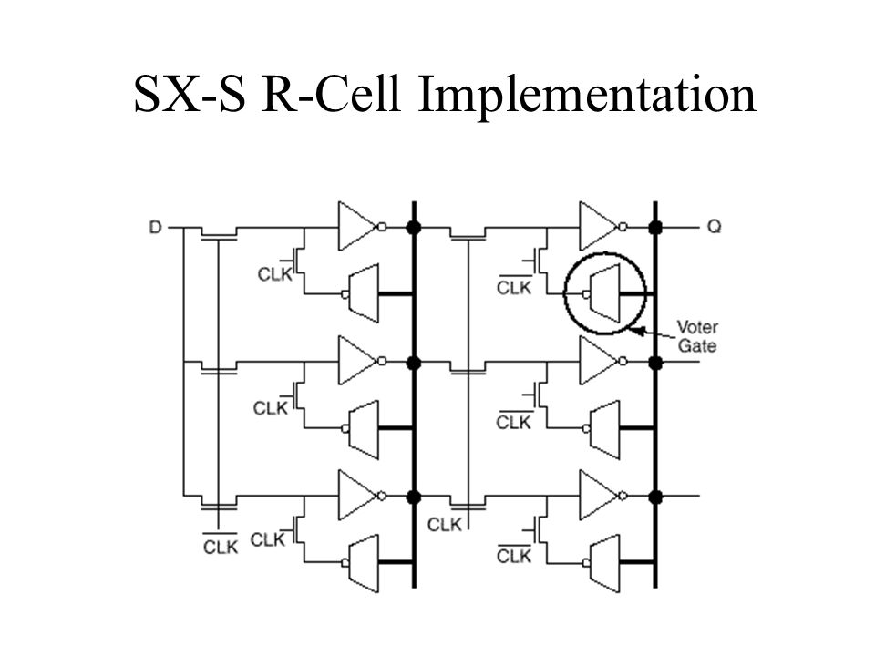 SX-S R-Cell Implementation