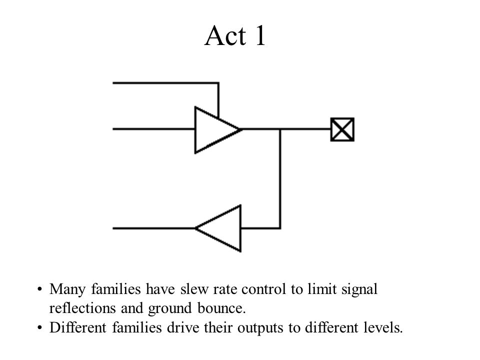 Act 1 Many families have slew rate control to limit signal reflections and ground bounce.