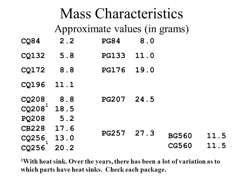 Mass Characteristics Approximate values (in grams)