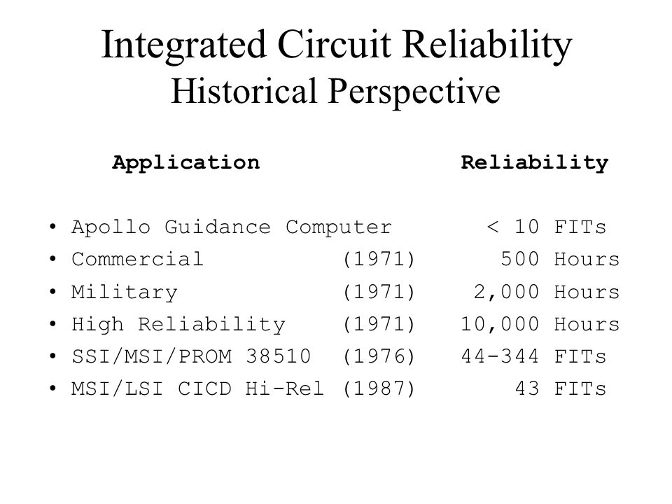 Integrated Circuit Reliability Historical Perspective