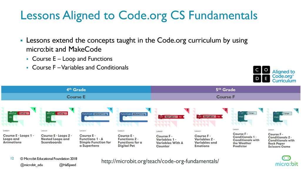Get Creative, Get Connected, Get Coding! - ppt download