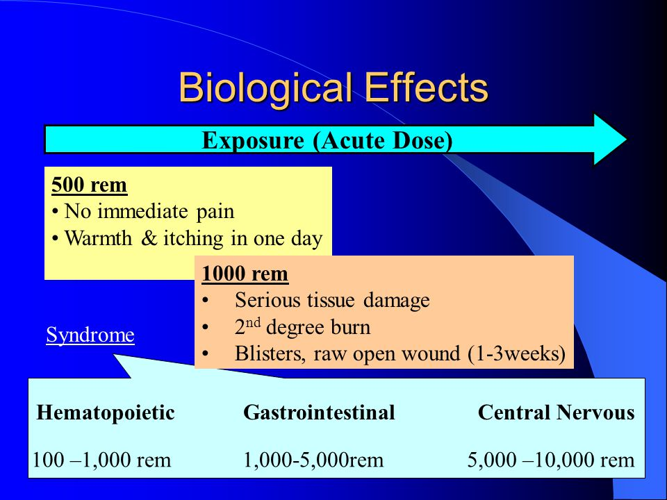 Biological Effects Exposure (Acute Dose) 500 rem No immediate pain