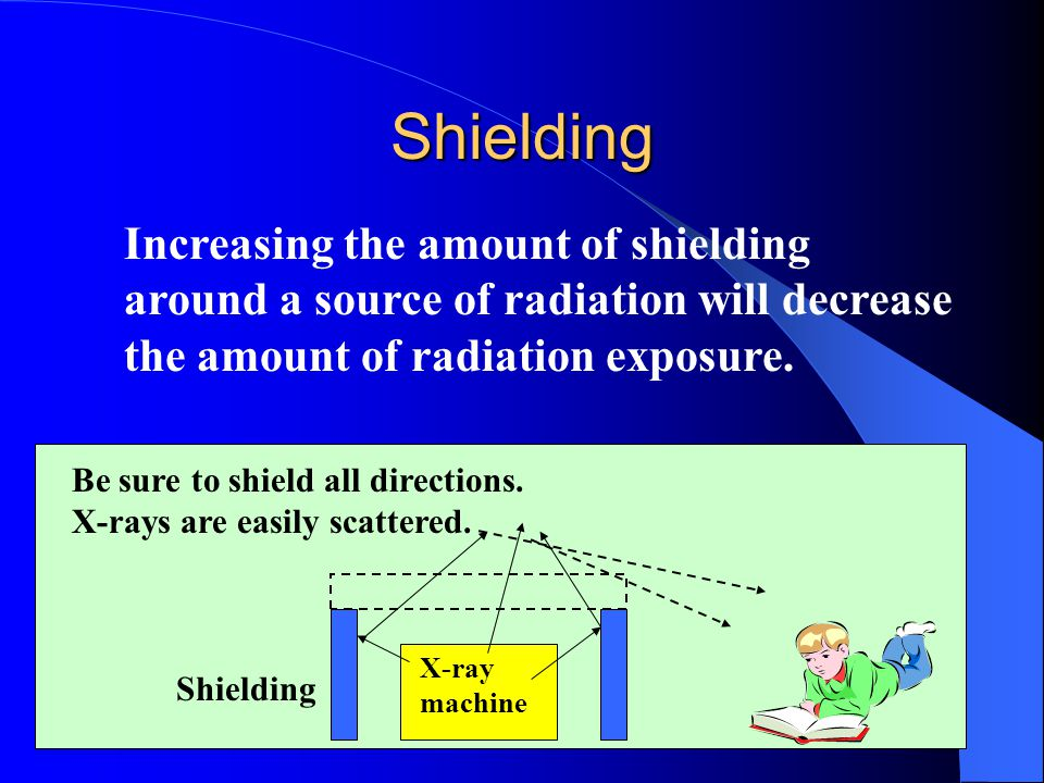 Shielding Increasing the amount of shielding around a source of radiation will decrease the amount of radiation exposure.