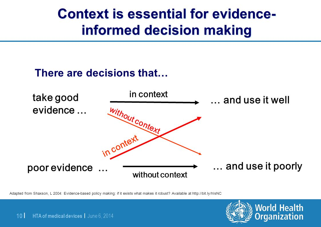 Context is essential for evidence-informed decision making