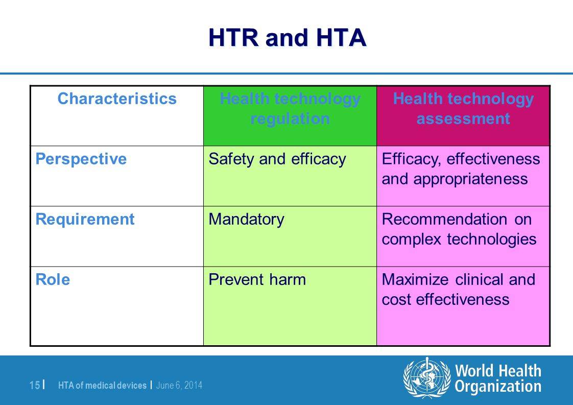 Health technology assessment Health technology regulation
