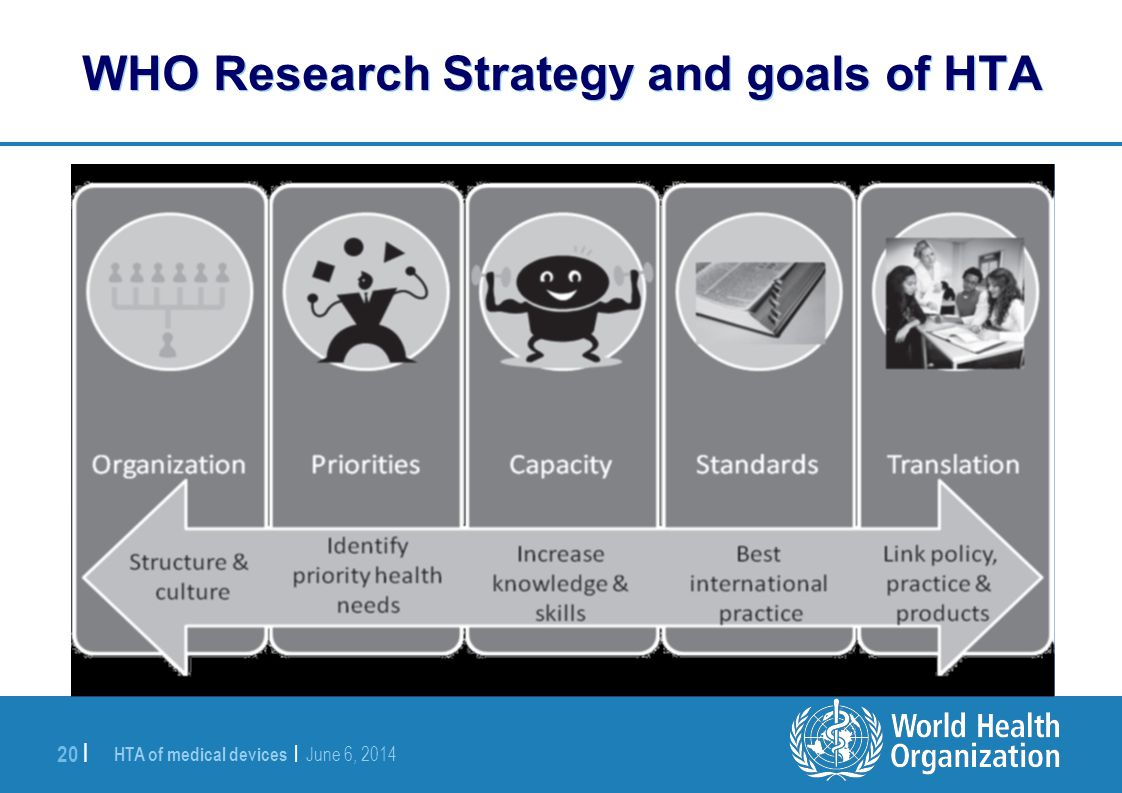 WHO Research Strategy and goals of HTA