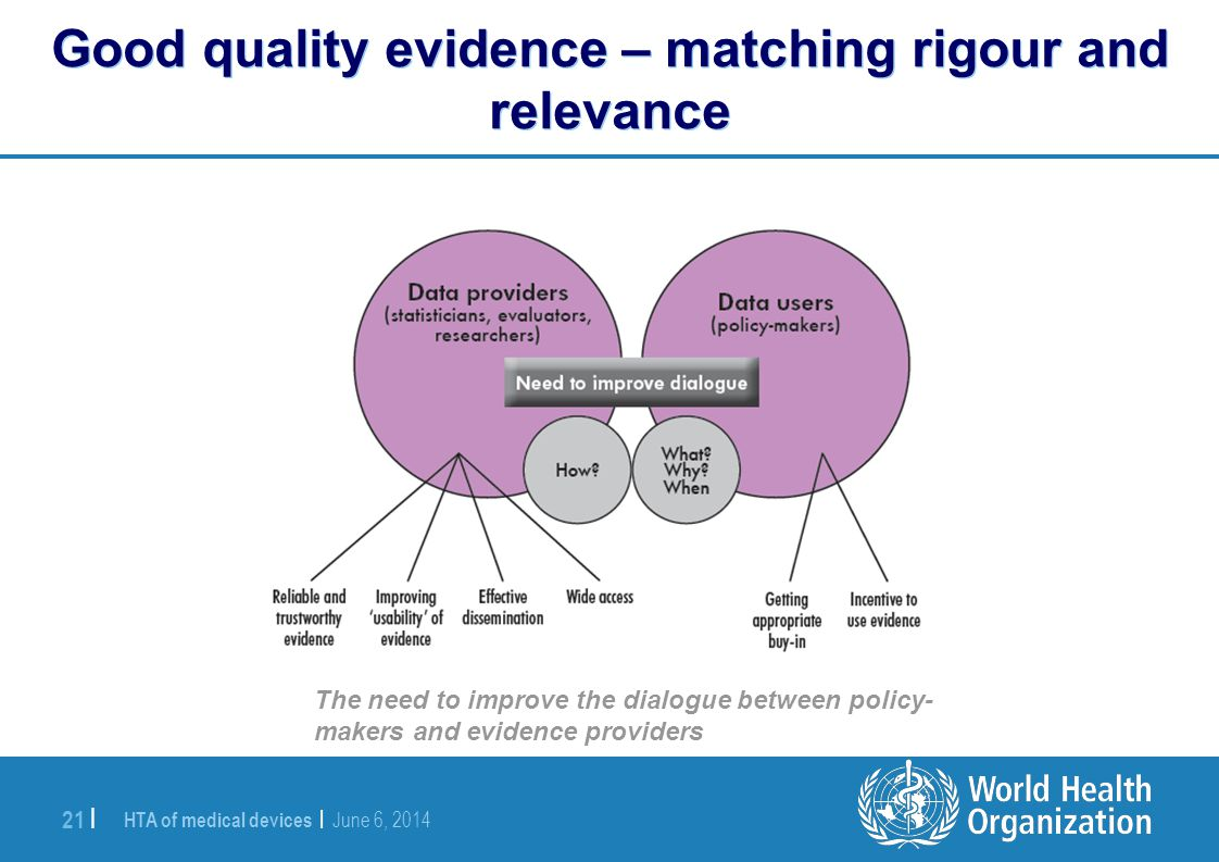 Good quality evidence – matching rigour and relevance