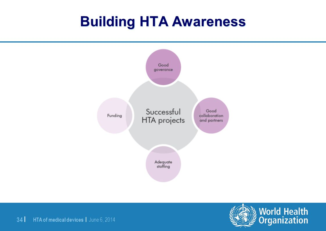 Building HTA Awareness