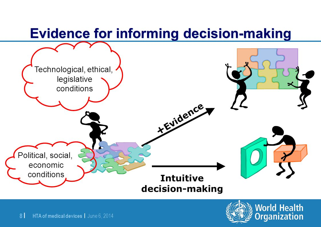 Evidence for informing decision-making
