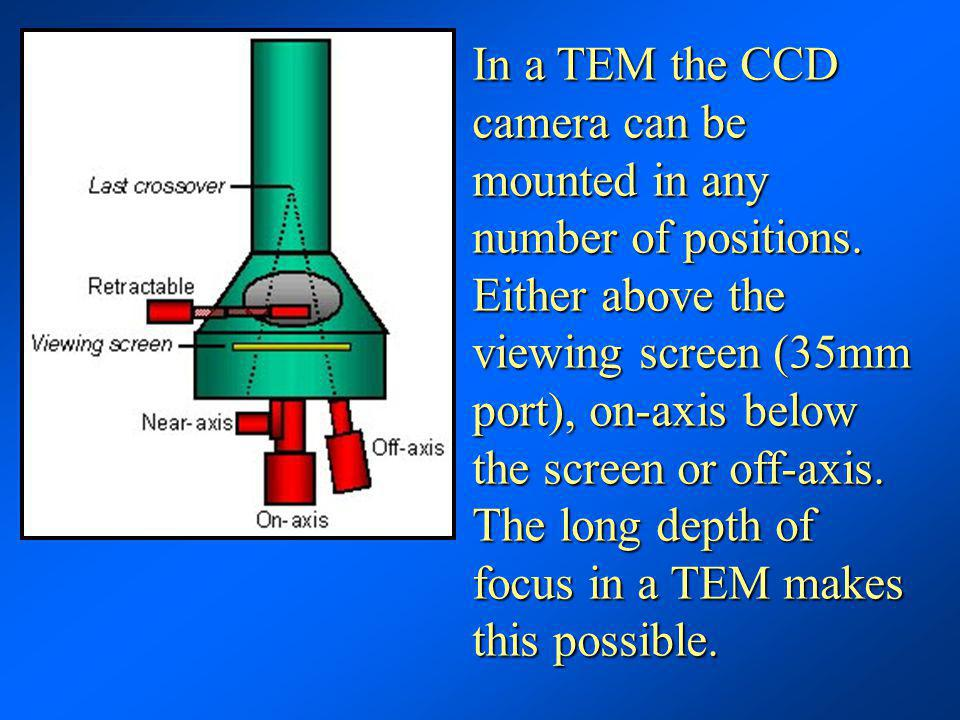 In a TEM the CCD camera can be mounted in any number of positions
