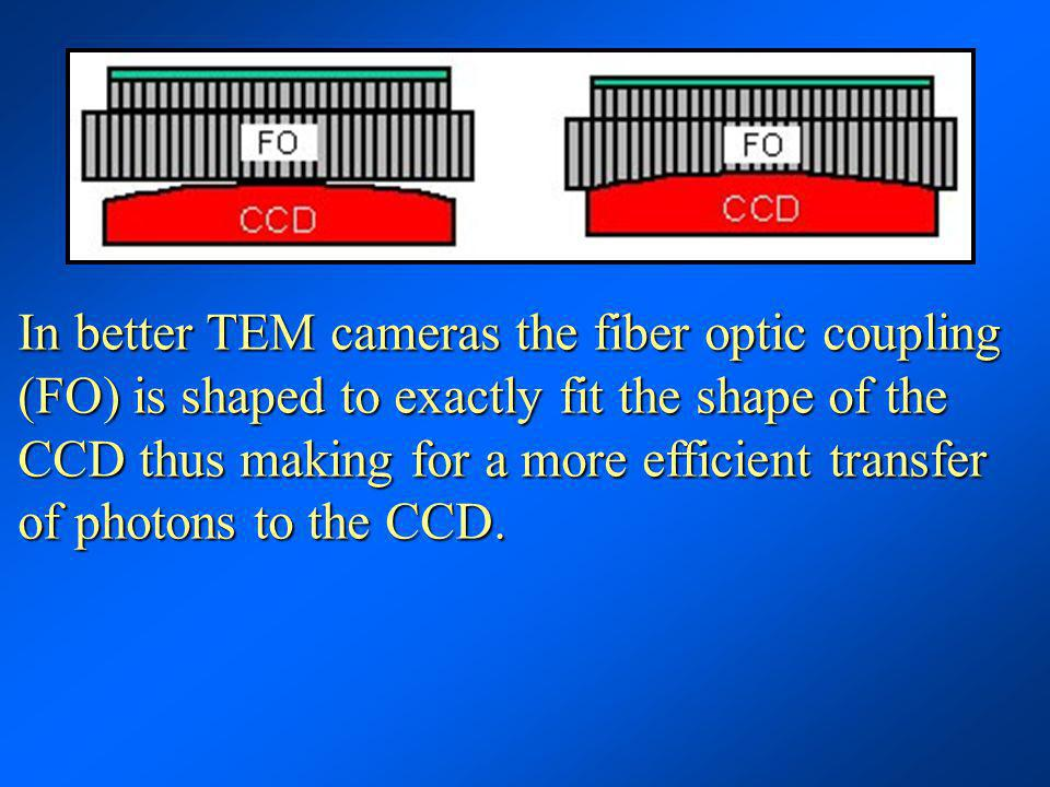 In better TEM cameras the fiber optic coupling (FO) is shaped to exactly fit the shape of the CCD thus making for a more efficient transfer of photons to the CCD.