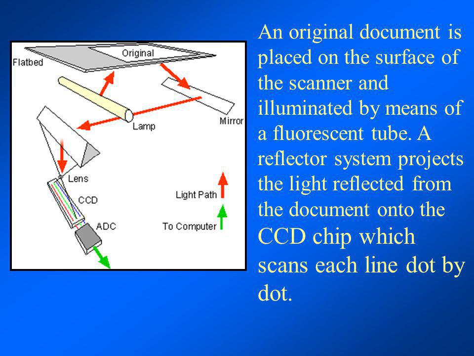 An original document is placed on the surface of the scanner and illuminated by means of a fluorescent tube.