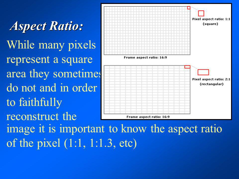 Aspect Ratio: While many pixels represent a square area they sometimes do not and in order to faithfully reconstruct the.