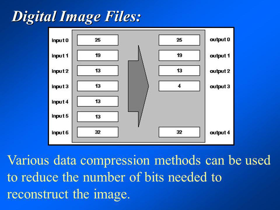 Digital Image Files: Various data compression methods can be used to reduce the number of bits needed to reconstruct the image.