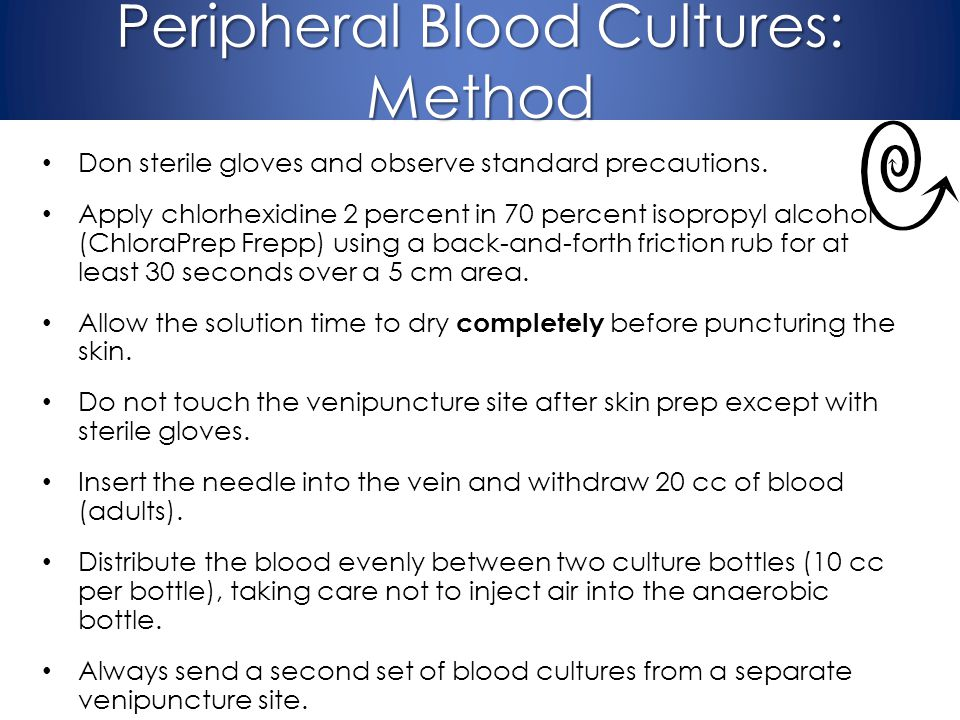 Peripheral Blood Cultures: Method