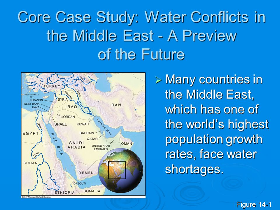 Core Case Study: Water Conflicts in the Middle East - A Preview of the Future