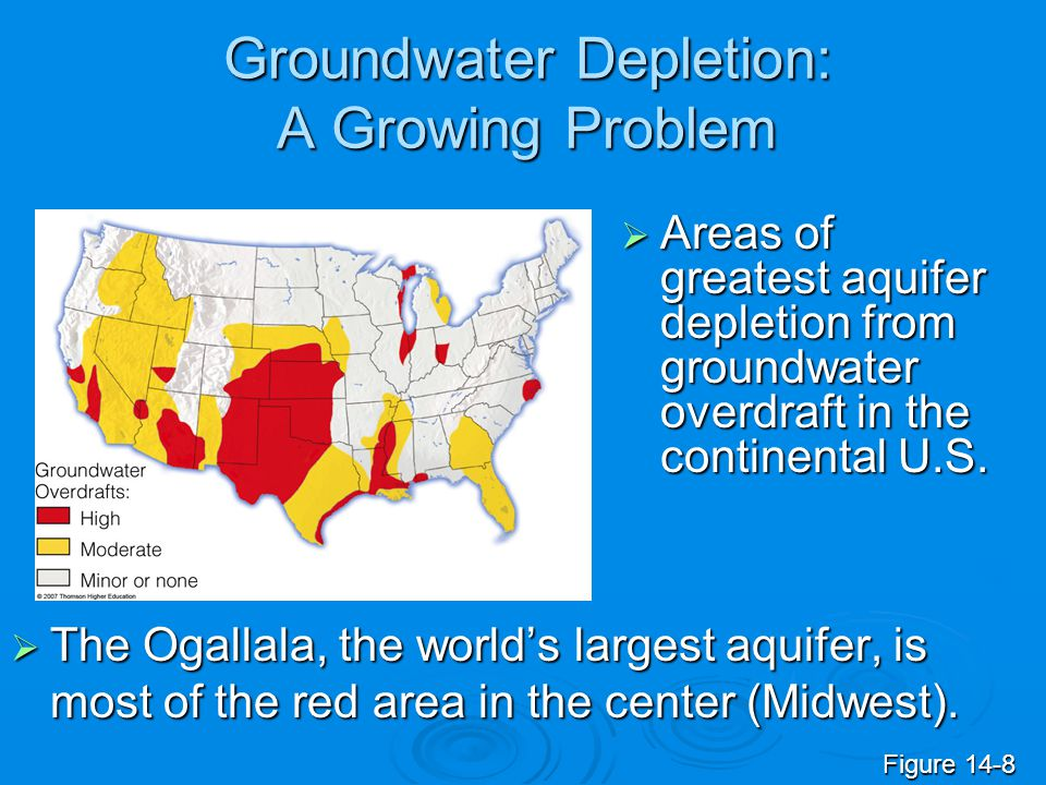 Groundwater Depletion: A Growing Problem
