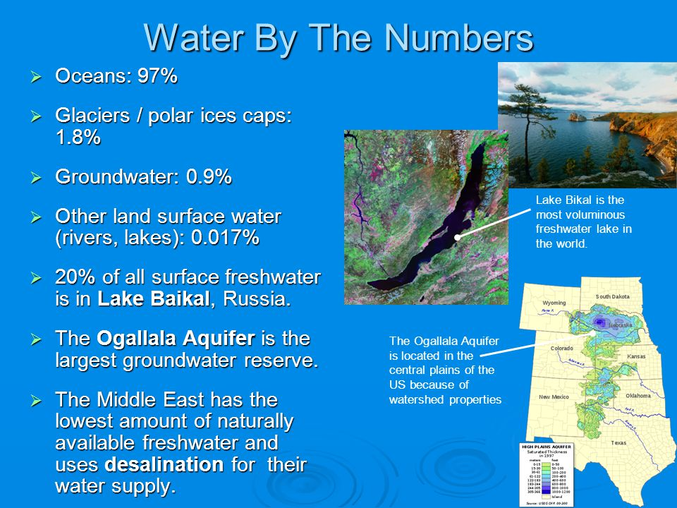 Water By The Numbers Oceans: 97% Glaciers / polar ices caps: 1.8%
