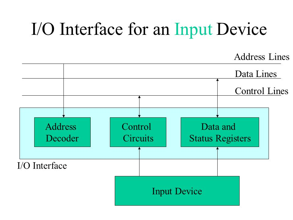I/O Interface for an Input Device