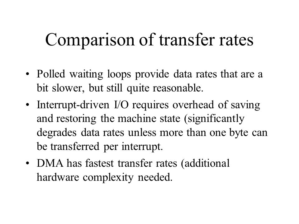 Comparison of transfer rates