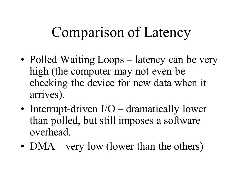 Comparison of Latency