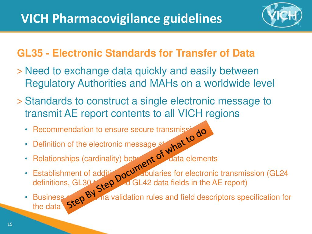 How to use the pharmacovigilance (PhV) guidelines (GLs