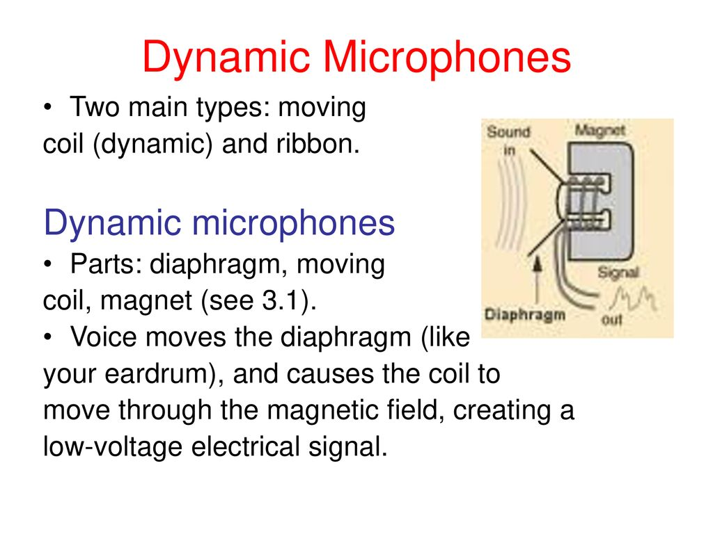 Dynamic Microphone Diagram How Dynamic Microphones Create Audio Signal