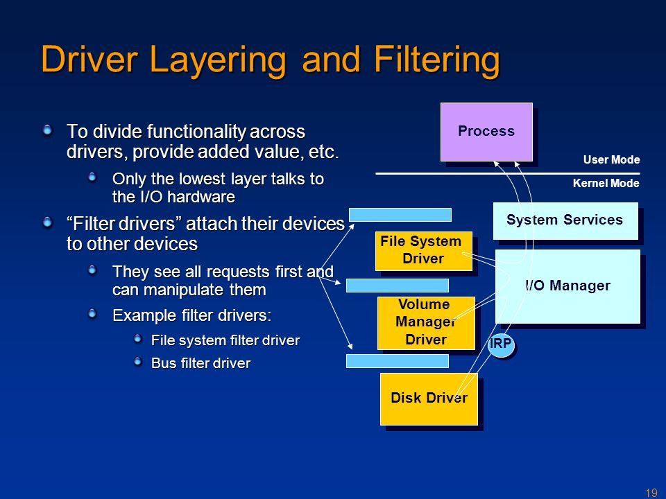 Driver Layering and Filtering