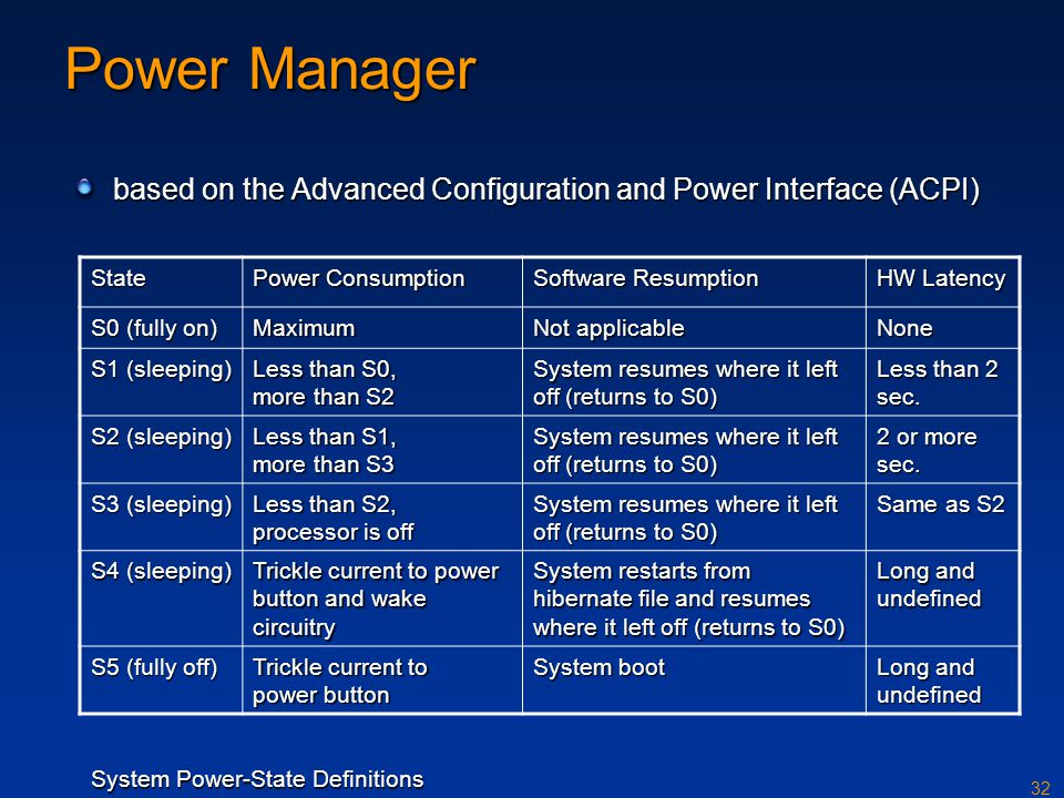 Power Manager based on the Advanced Configuration and Power Interface (ACPI) State. Power Consumption.